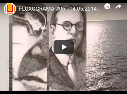 Fluxograma da FURGTV